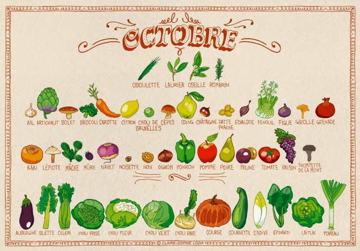 fruits-legumes-octobre